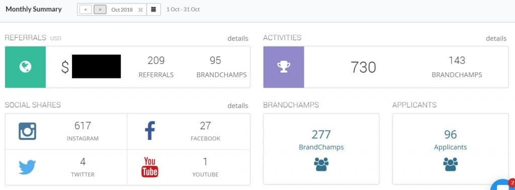 Screenshot of BrandChamp Report for Kaged Muscle Ambassador Stats