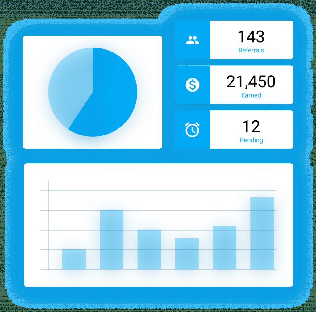 Analytics graphs pie chart bar graph