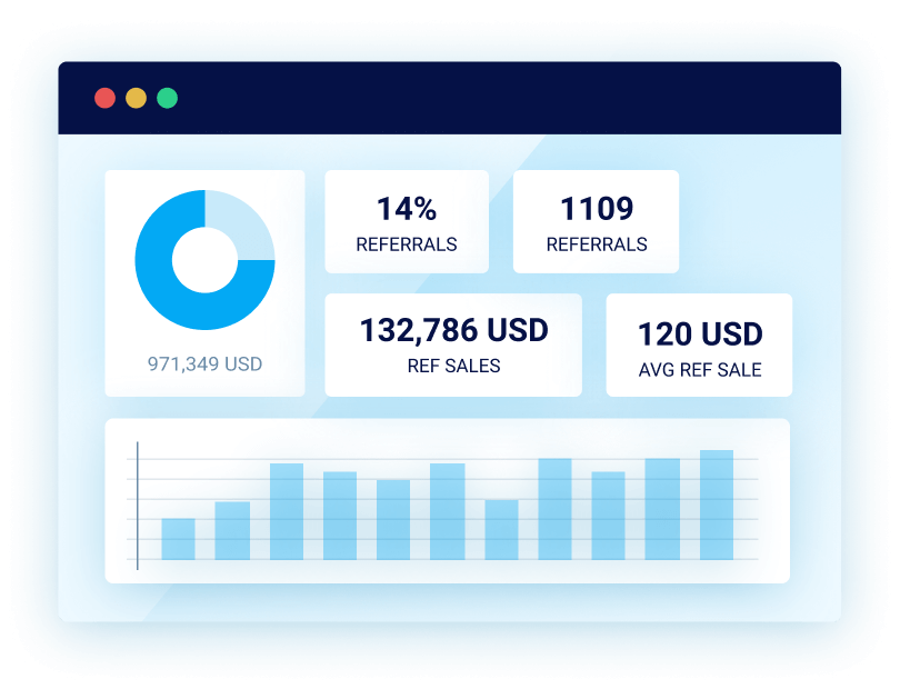 User interface ambassador management analytics statistics